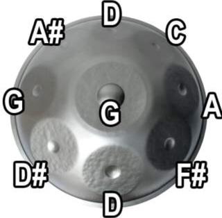 AFA4F05A-D789-4161-BEFE-D9F45CD0A856.jpeg